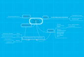 Mind map: Discours  multimodal