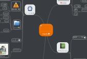 Mind map: Hachi