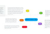 Mind map: Masthead Name Ideas