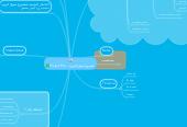 Mind map: Project Plan   مشروع سوق الربوة