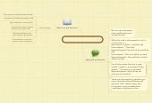 Mind map: 12.2 Passing on Information.