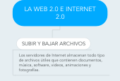 Mind map: LA WEB 2.0 E INTERNET 2.0