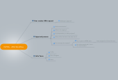 Mind map: INFRA - JIRA Workflow