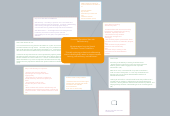 """Mind map: Successful Transitions Start with Self-Advocacy!  My expectation from the Special Education Course Guideline is:   """"Critically exploring professional collaborating within interdisciplinary teams to support student learning, self-advocacy, and transitions""""."""