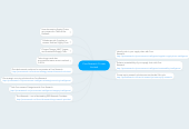 Mind map: Pure Research Private Limited