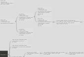 Mind map: Programs_Analytics_Krista_Second