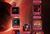 Mind map: Planet X & Kolbrin Bible