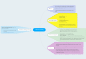 Mind map: 4 Paws For Ability