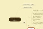 Mind map: Gestión de Procesos de Negocios