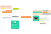 Mind map: ESTUDIAR PSICOLOGIA