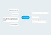Mind map: navidad