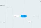 Mind map: SEO事業部