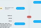 Mind map: activity