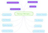 Mind map: Cleaning in Warrington