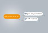 Mind map: Geslachtsidentiteit