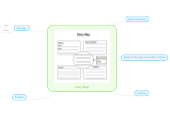 Mind map: Story Map