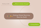 Mind map: Solving Global Warming-  Save the Earth!
