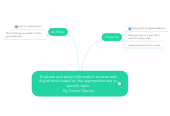 Mind map: Evaluate and select information sources and digital tools based on the appropriateness to specific tasks   By Tanner Stanley