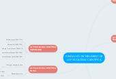 Mind map: FUNDACIÓ I ESTABLIMENT DE LA PSICOLOGIA CIENTÍFICA