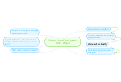 Mind map: Eastern Shore Food System 2030 - Map G