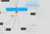 Mind map: Quizlet Discovery for University Language Teachers
