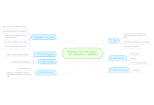 """Mind map: Making a YouTube video: """"all"""" the basics + software"""