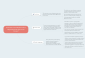 Mind map: How Does Your Media Product Represent Particular Social Groups?