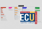 Mind map: Learning Experience Plan 2 -Hour of Code Algorithm