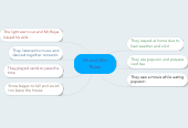 Mind map: Mr and Mrs Rojas