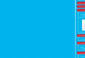 Mind map: ÁLLAMVIZSGA MA 06 A meghatározó Uniós szakpolitikai dokumentumok az életen át tartó tanulásról, valamint a felnőttkori tanulásról az 1994-2014 közötti időszakban Az Európai oktatáspolitika formálódásának főbb szakaszai Főbb LLL EU dokumentumok 1994-től