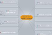 Mind map: Fundamentos de Programação - TSI