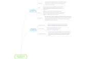 Mind map: Foundations of