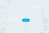 Mind map: TS