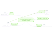 Mind map: The Amazing Maurice & His Educated Rodents