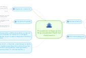 Mind map: Procedimiento Especial de Responsabilidad Penal del Adolescente