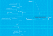 Mind map: Integration of workflow functionalities in a Simulation Resource Planning software