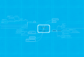 Mind map: BPMN 2.0-based process engine