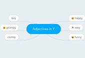 Mind map: Adjectives in Y