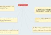 Mind map: Que es el internet?