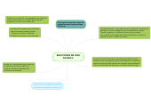 Mind map: REACCIONES EN FASE GASEOSA.