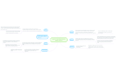 Mind map: Hand in Hand Reproductive Health Services