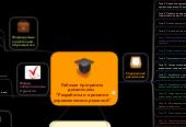"""Mind map: Рабочая программа дисциплины  """"Разработка и принятие управленческих решений"""""""