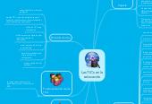 Mind map: Las TIC´s en la educación