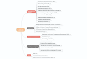 Mind map: TOOLS & GUIDELINES