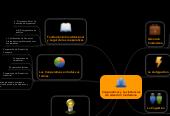 Mind map: Cooperativas y Las Instancias de Atención Ciudadana