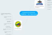 Mind map: Instancias de Atención Ciudadana - Las Cooperativas