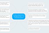 Mind map: TECNOLOGIAS DE LA INFORMACION Y LA COMUNICACION