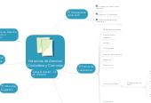 Mind map: Instancias de Atencion Ciudadana y Comunas