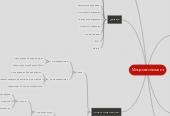 Mind map: Микроэкономика