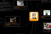 Mind map: Desviacion Social